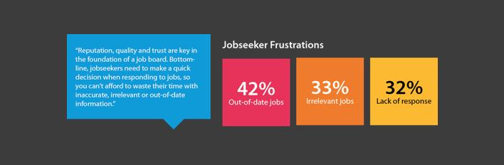 Job Seeker Behaviour Report Madgex 2017 3